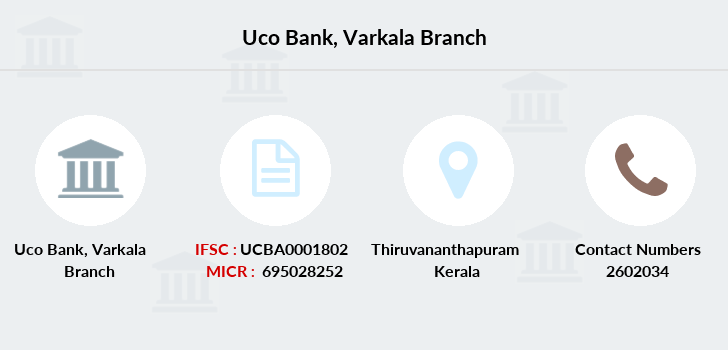 Uco-bank Varkala branch