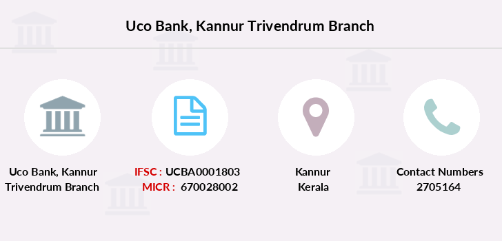 Uco-bank Kannur-trivendrum branch