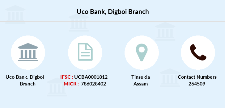 Uco-bank Digboi branch