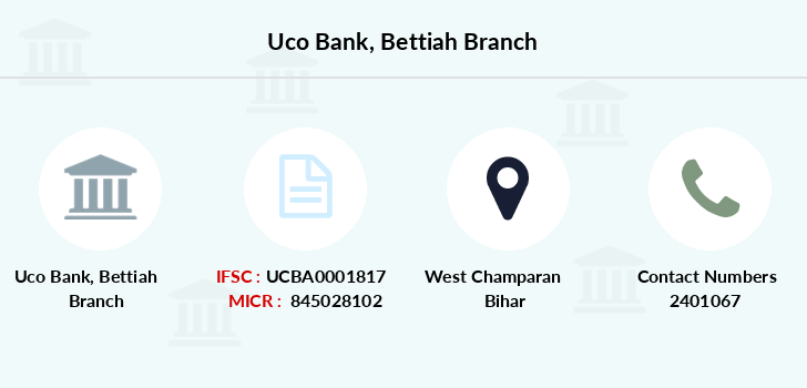 Uco-bank Bettiah branch