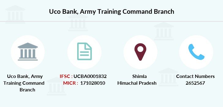 Uco-bank Army-training-command branch