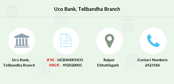 Uco-bank Telibandha branch