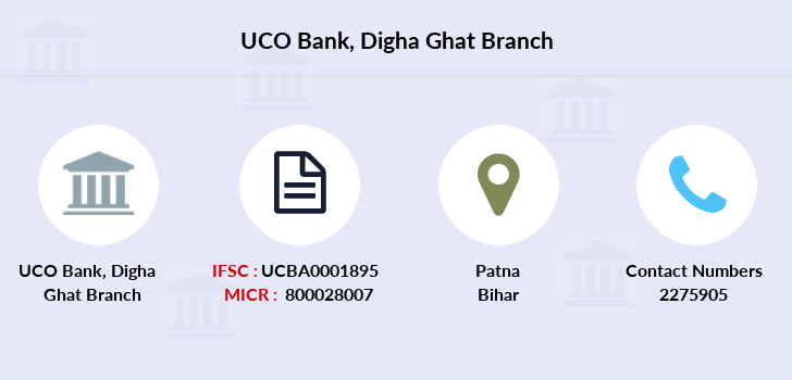 Uco-bank Digha-ghat branch