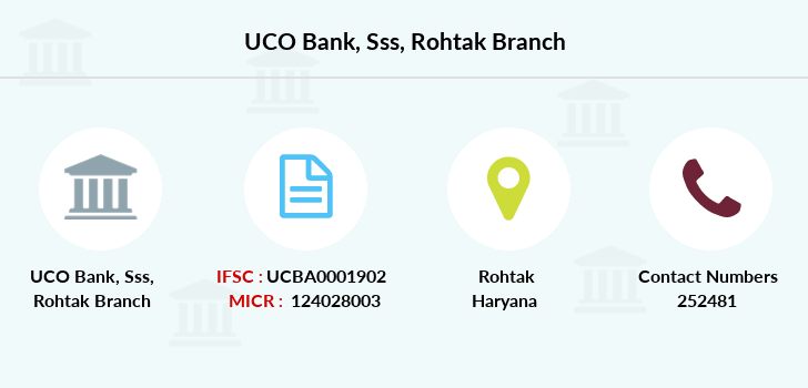 Uco-bank Sss-rohtak branch