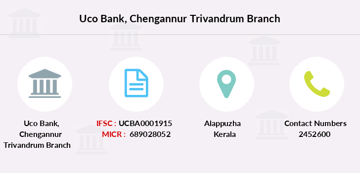 Uco-bank Chengannur-trivandrum branch