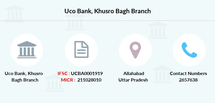 Uco-bank Khusro-bagh branch