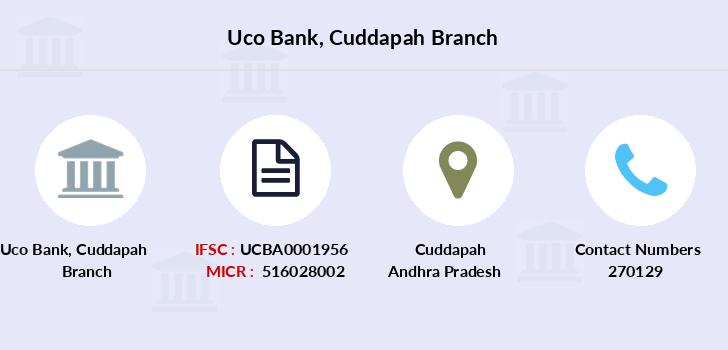 Uco-bank Cuddapah branch