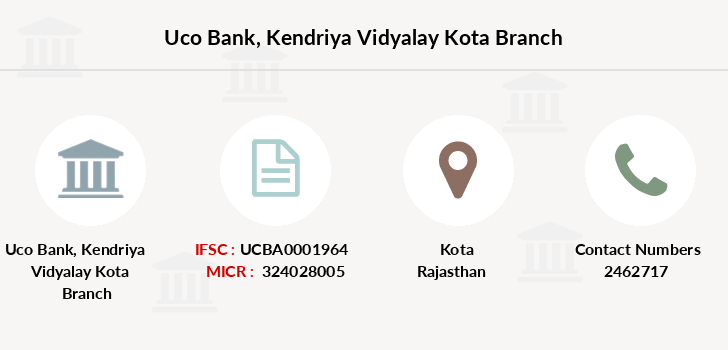 Uco-bank Kendriya-vidyalay-kota branch