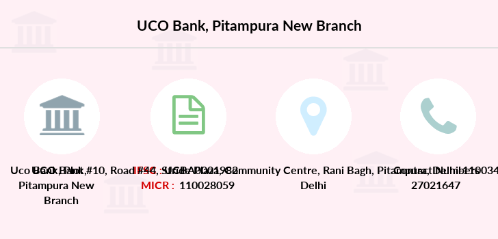 Uco-bank Pitampura-new branch