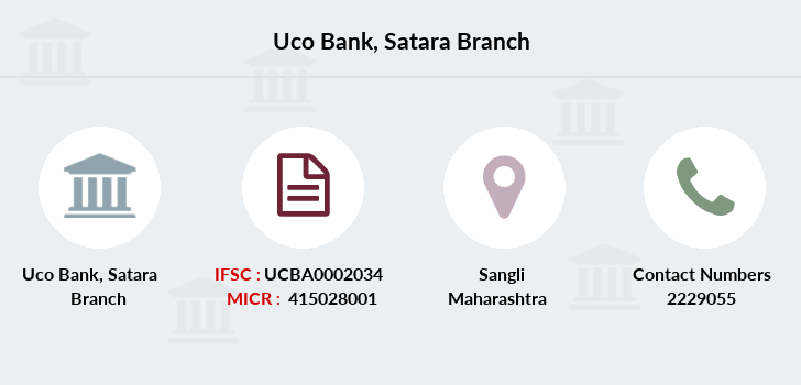 Uco-bank Satara branch