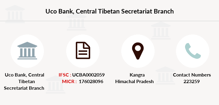 Uco-bank Central-tibetan-secretariat branch