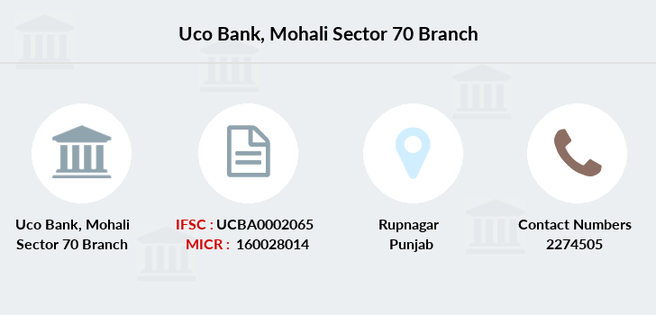 Uco-bank Mohali-sector-70 branch