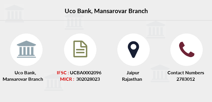 Uco-bank Mansarovar branch