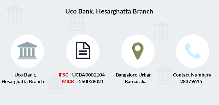 Uco-bank Hesarghatta branch