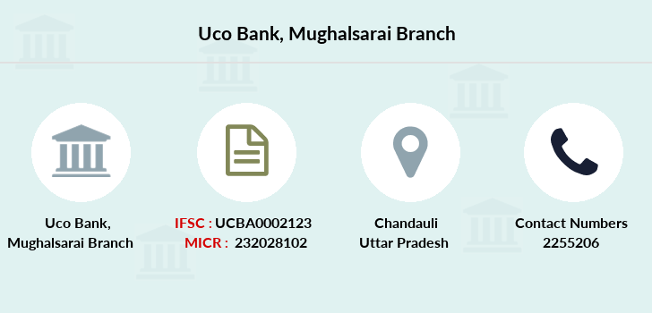Uco-bank Mughalsarai branch