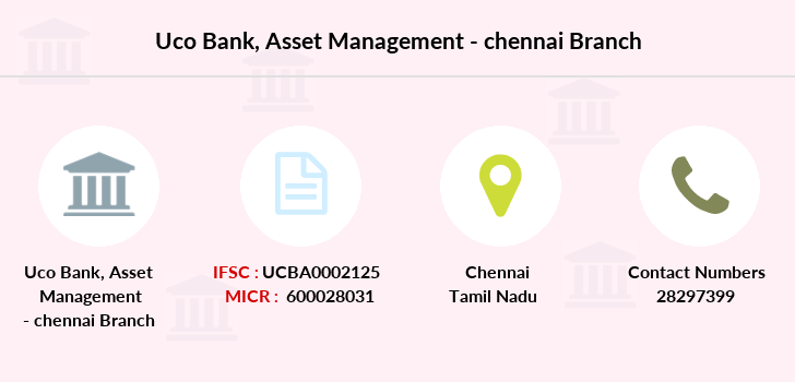 Uco-bank Asset-management-chennai branch