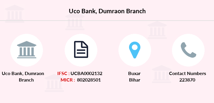 Uco-bank Dumraon branch