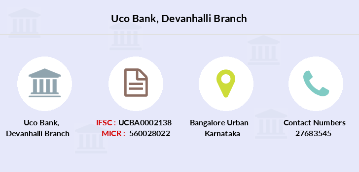 Uco-bank Devanhalli branch