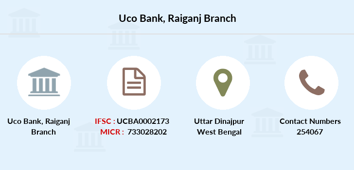 Uco-bank Raiganj branch