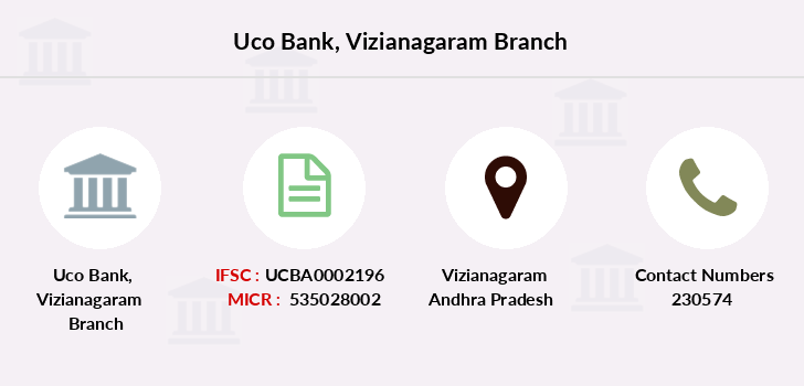 Uco-bank Vizianagaram branch