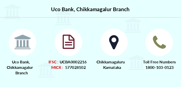 Uco-bank Chikkamagalur branch