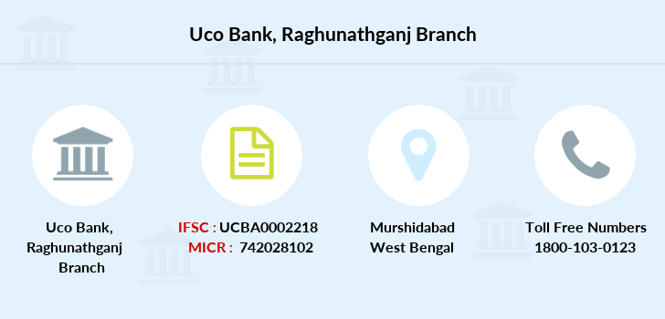 Uco-bank Raghunathganj branch