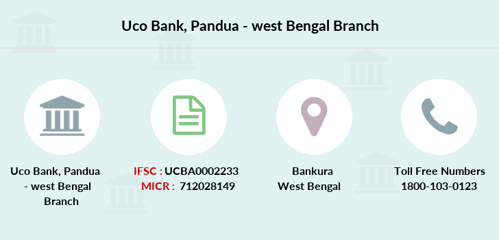 Uco-bank Pandua-west-bengal branch