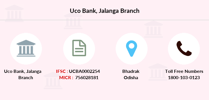 Uco-bank Jalanga branch