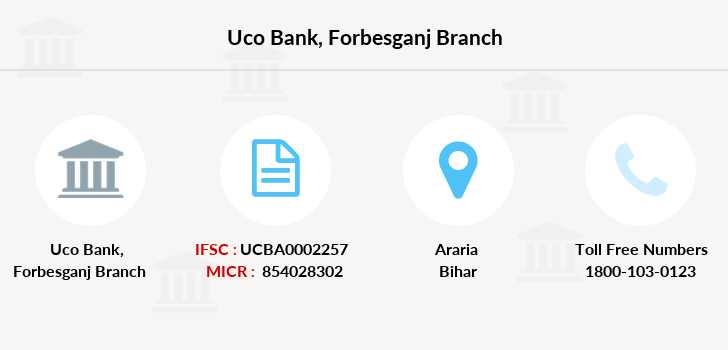 Uco-bank Forbesganj branch