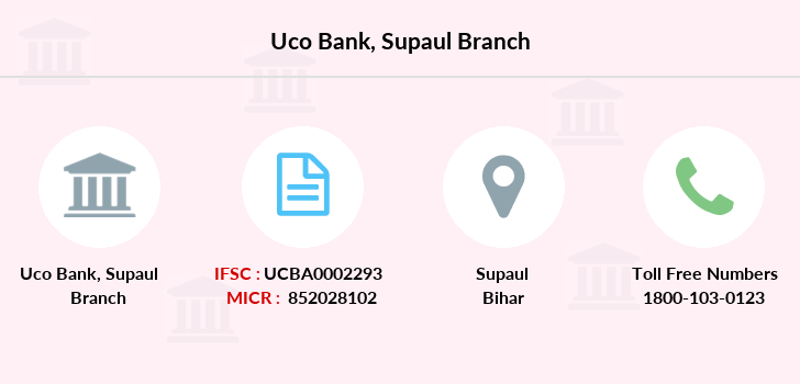 Uco-bank Supaul branch