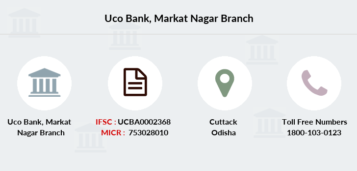 Uco-bank Markat-nagar branch
