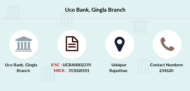 Uco-bank Gingla branch