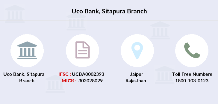 Uco-bank Sitapura branch