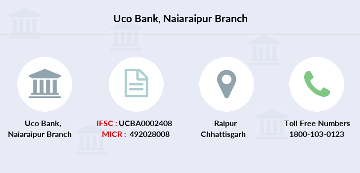 Uco-bank Naiaraipur branch