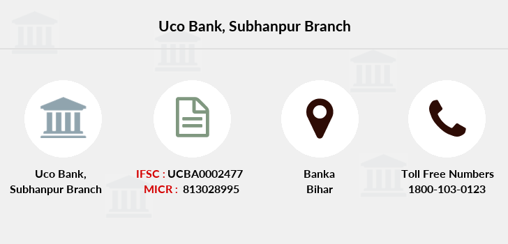 Uco-bank Subhanpur branch