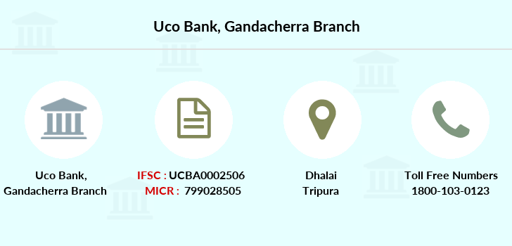 Uco-bank Gandacherra branch