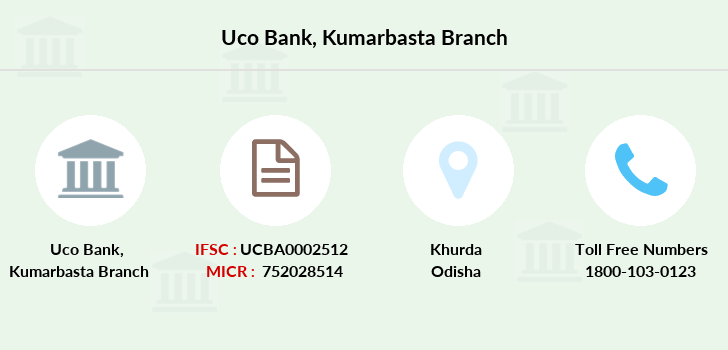 Uco-bank Kumarbasta branch