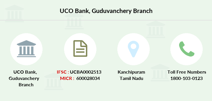 Uco-bank Guduvanchery branch