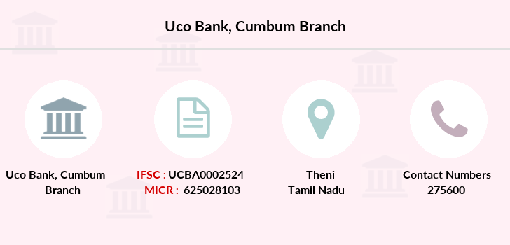 Uco-bank Cumbum branch