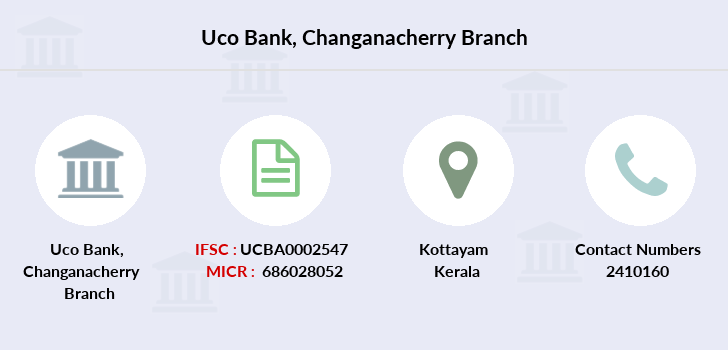Uco-bank Changanacherry branch