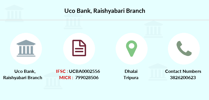 Uco-bank Raishyabari branch