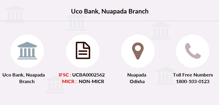 Uco-bank Nuapada branch