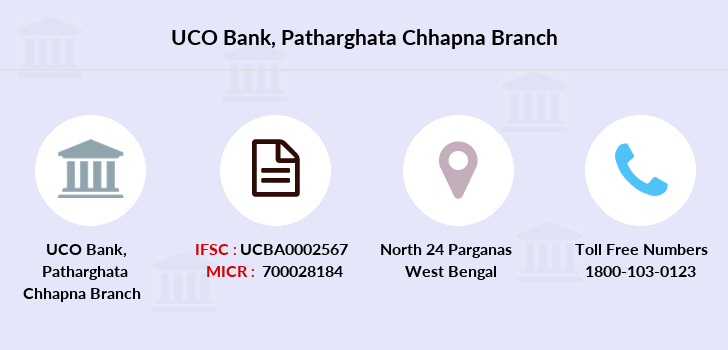 Uco-bank Patharghata-chhapna branch