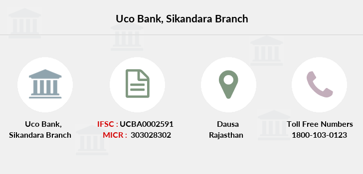 Uco-bank Sikandara branch
