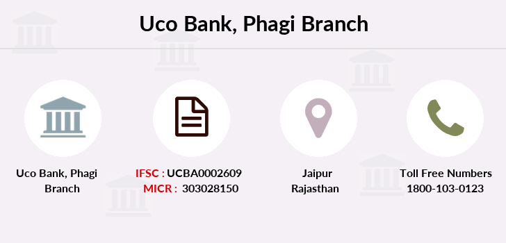 Uco-bank Phagi branch
