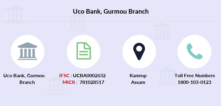 Uco-bank Gurmou branch