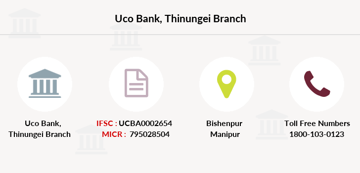 Uco-bank Thinungei branch