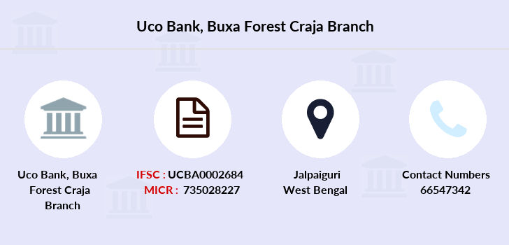 Uco-bank Buxa-forest-craja branch