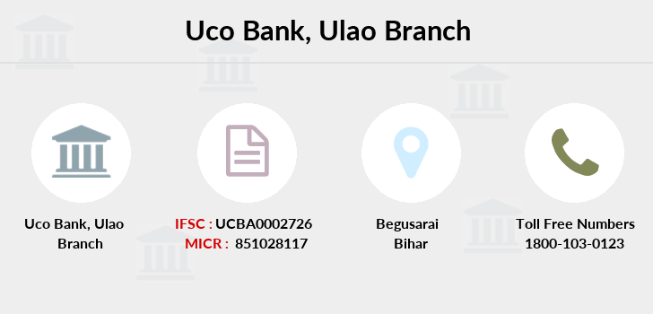 Uco-bank Ulao branch