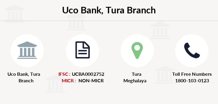 Uco-bank Tura branch